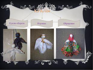 Куклы-обереги Игровые Обрядовые