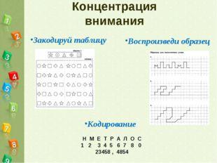 Концентрация внимания Закодируй таблицу Воспроизведи образец Н М Е Т Р А Л О