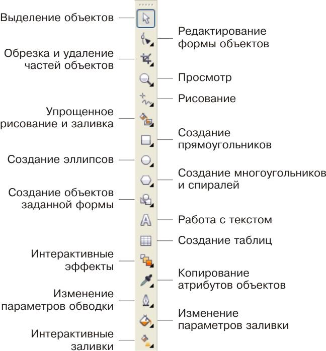 http://tehnikasmi.narod.ru/less7/2.jpg