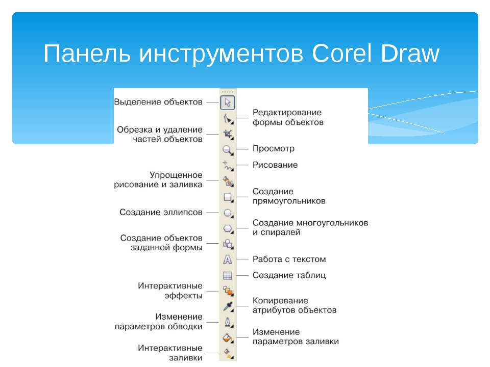 Панель инструментов Corel Draw