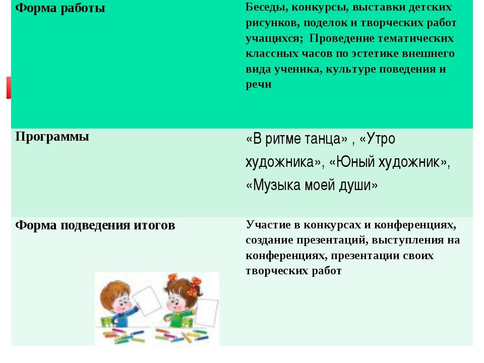 Форма работыБеседы, конкурсы, выставки детских рисунков, поделок и творчески...