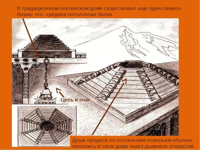 В традиционном осетинском доме существовал еще один символ Верха- это средняя...