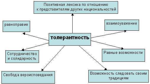 http://festival.1september.ru/articles/412574/img1.jpg