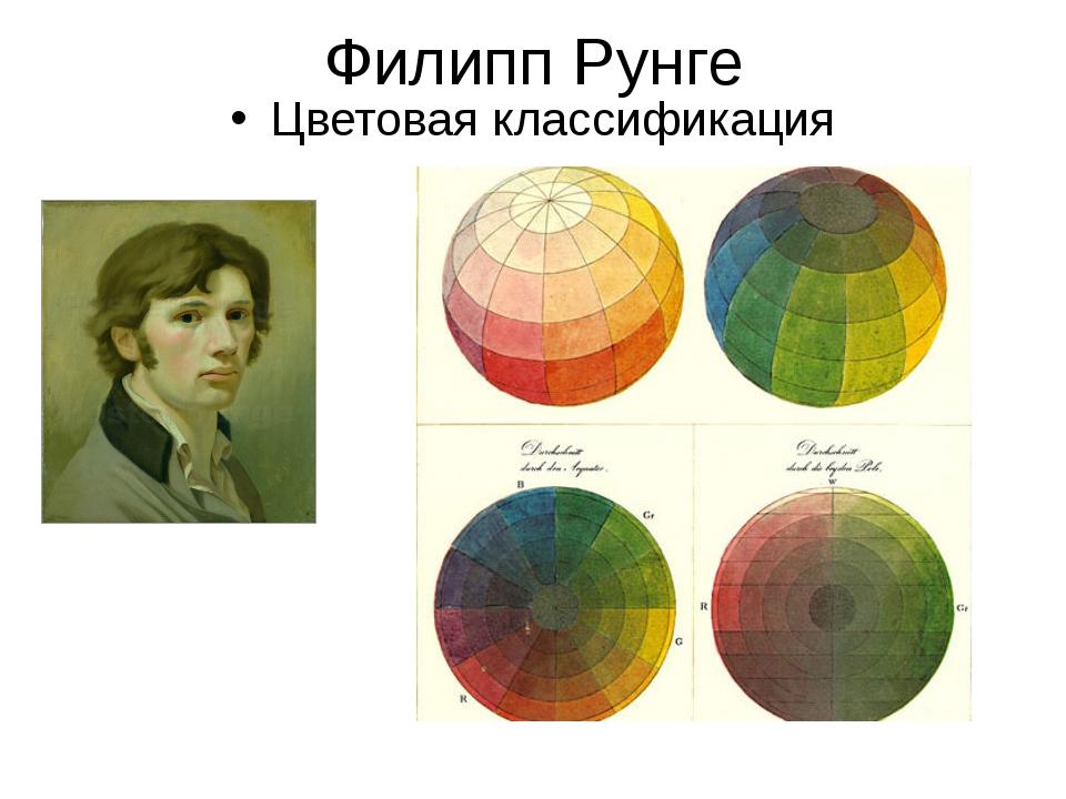 Филипп Рунге Цветовая классификация