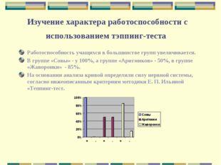 Изучение характера работоспособности с использованием тэппинг-теста Работоспо