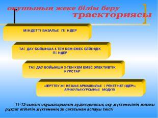 11-12-сынып оқушыларының аудиториялық оқу жүктемесінің жиыны рұқсат етілетін
