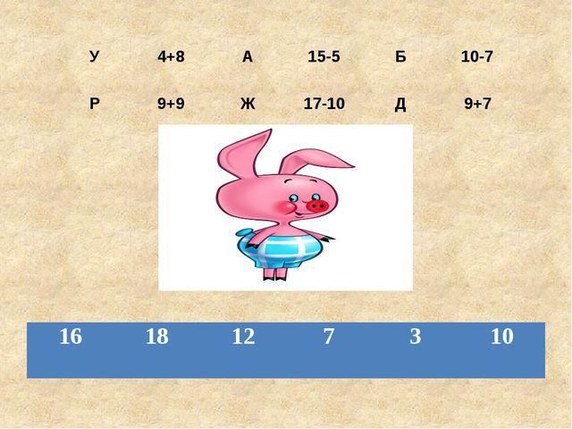 У 4+8 А 15-5 Б 10-7 Р 9+9 Ж 17-10 Д 9+7 16 18 12 7 3 10