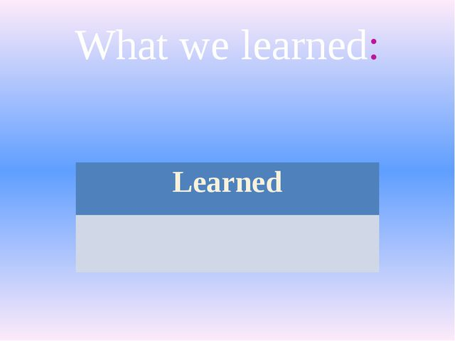 What we learned: Learned