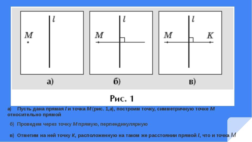 б) Проведем через точку М прямую, перпендикулярную в) Отметим на ней точку К...