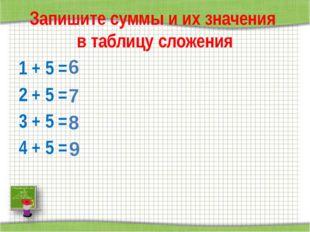 Запишите суммы и их значения в таблицу сложения 1 + 5 = 2 + 5 = 3 + 5 = 4 + 5