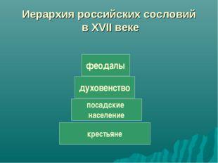 Иерархия российских сословий в XVII веке феодалы духовенство посадские населе