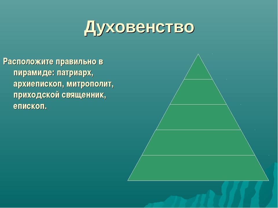 Духовенство Расположите правильно в пирамиде: патриарх, архиепископ, митропол...