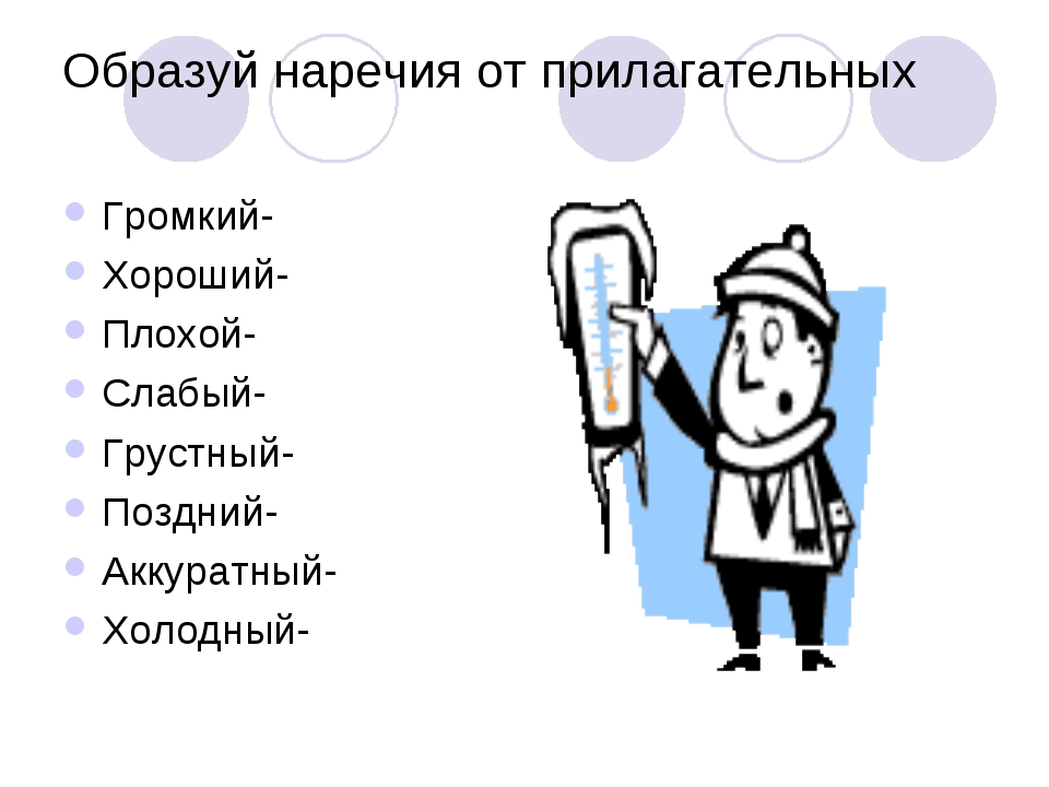 Образуй наречия от прилагательных Громкий- Хороший- Плохой- Слабый- Грустный-...