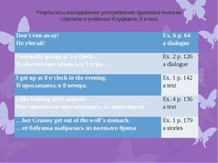 Результаты исследования употребления фразеологических глаголов в учебнике Кау