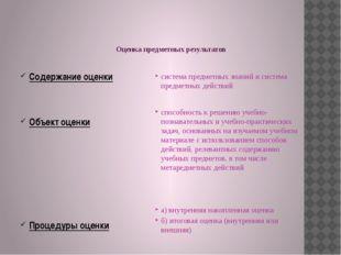 Оценка предметных результатов Содержание оценки Объект оценки Процедуры оцен