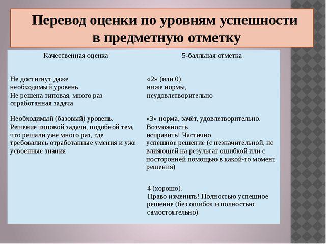 Перевод оценки по уровням успешности в предметную отметку Качественная оценка...