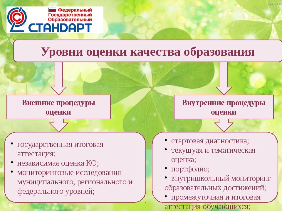 Уровни оценки качества образования Внешние процедуры оценки Внутренние проце...