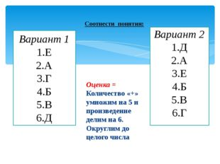 Соотнести понятия: Вариант 1 1.Е 2.А 3.Г 4.Б 5.В 6.Д Вариант 2 1.Д 2.А 3.Е 4.