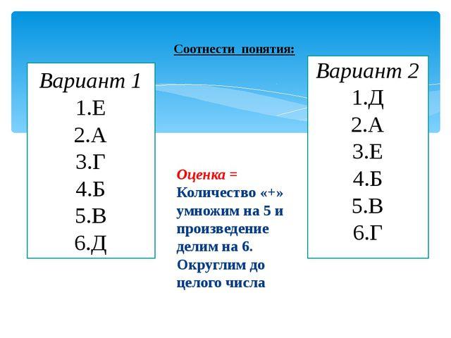 Соотнести понятия: Вариант 1 1.Е 2.А 3.Г 4.Б 5.В 6.Д Вариант 2 1.Д 2.А 3.Е 4....