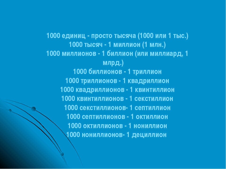 1000 единиц - просто тысяча (1000 или 1 тыс.) 1000 тысяч - 1 миллион (1 млн.)...