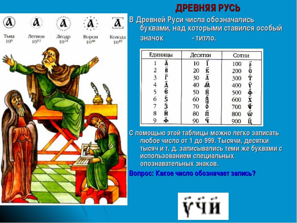 ДРЕВНЯЯ РУСЬ В Древней Руси числа обозначались буквами, над которыми ставился...