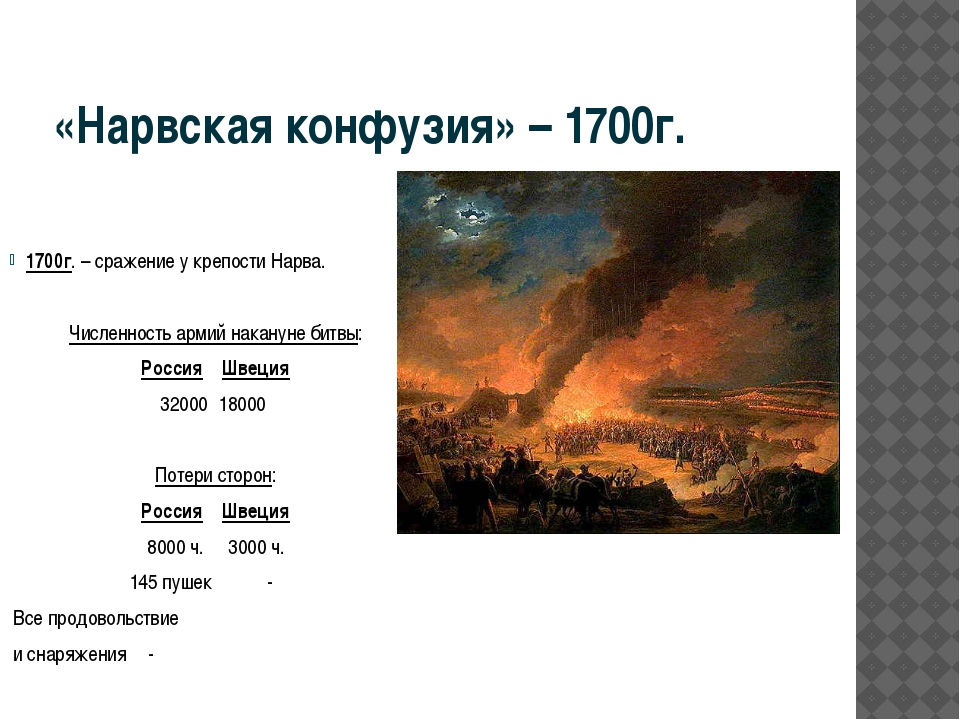 «Нарвская конфузия» – 1700г. 1700г. – сражение у крепости Нарва.  Численно...