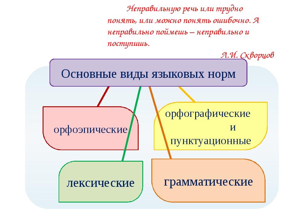 орфоэпические лексические грамматические орфографические и пунктуационные Не...