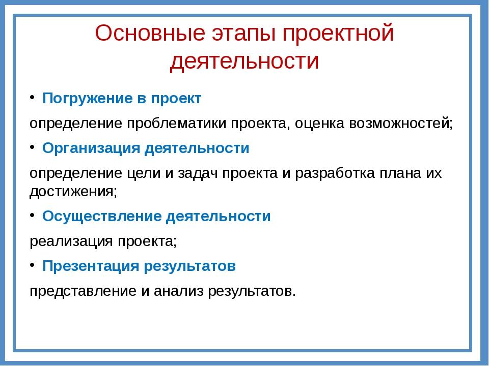 Погружение в проект определение проблематики проекта, оценка возможностей; Ор...