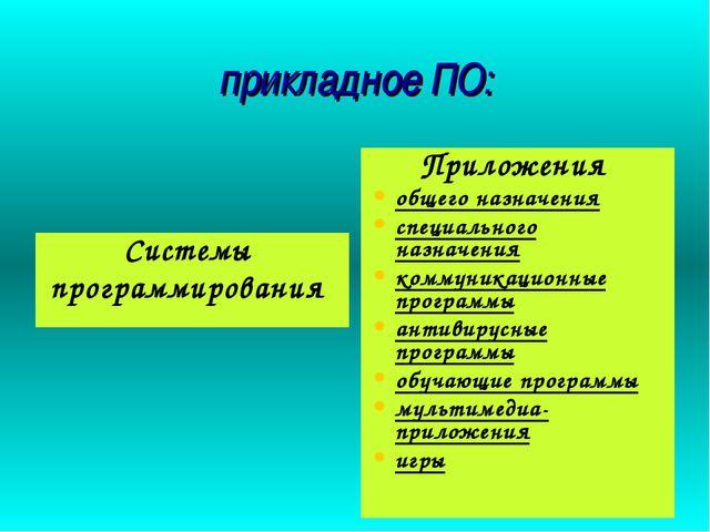 прикладное ПО: Системы программирования Приложения общего назначения специал...
