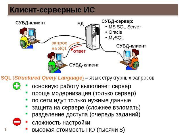 * Клиент-серверные ИС СУБД-клиент СУБД-клиент СУБД-клиент основную работу вып...