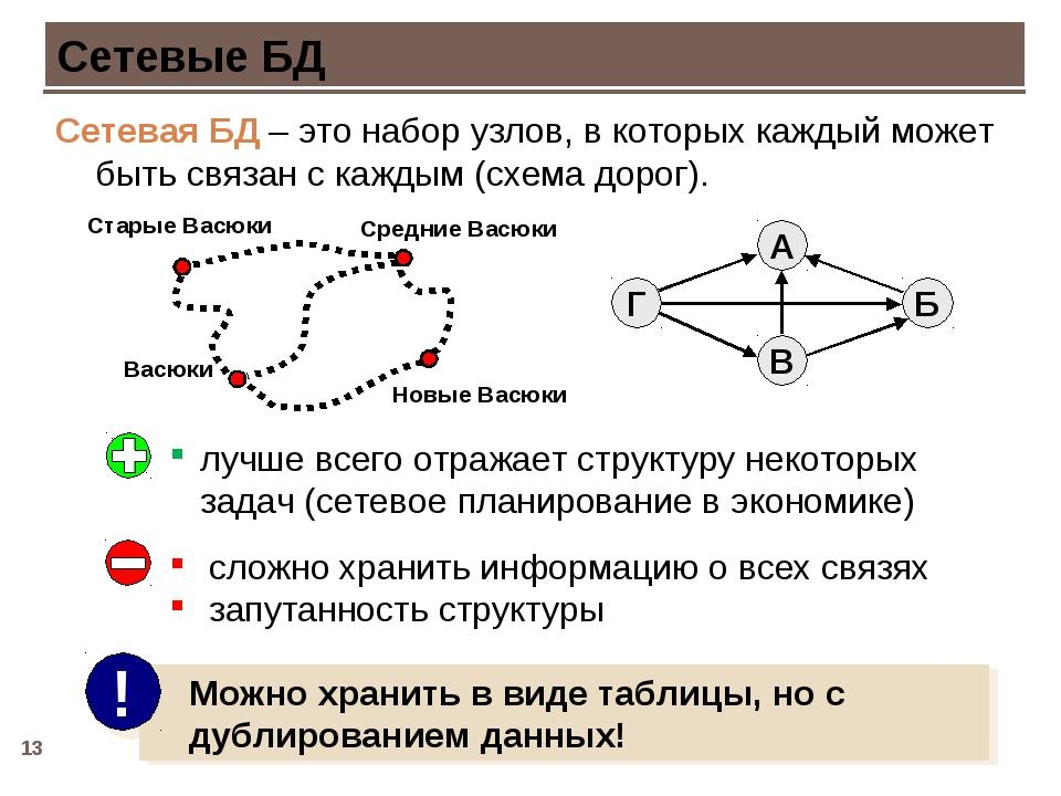 * Сетевые БД Сетевая БД – это набор узлов, в которых каждый может быть связан...