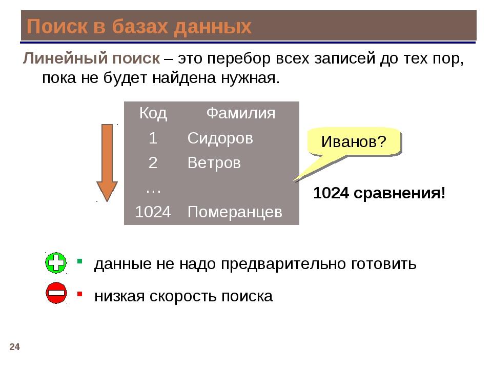 * Поиск в базах данных Линейный поиск – это перебор всех записей до тех пор,...