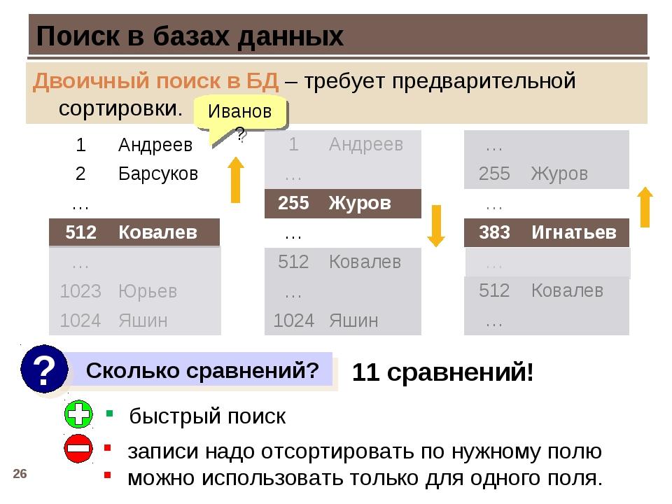 * Поиск в базах данных Двоичный поиск в БД – требует предварительной сортиров...