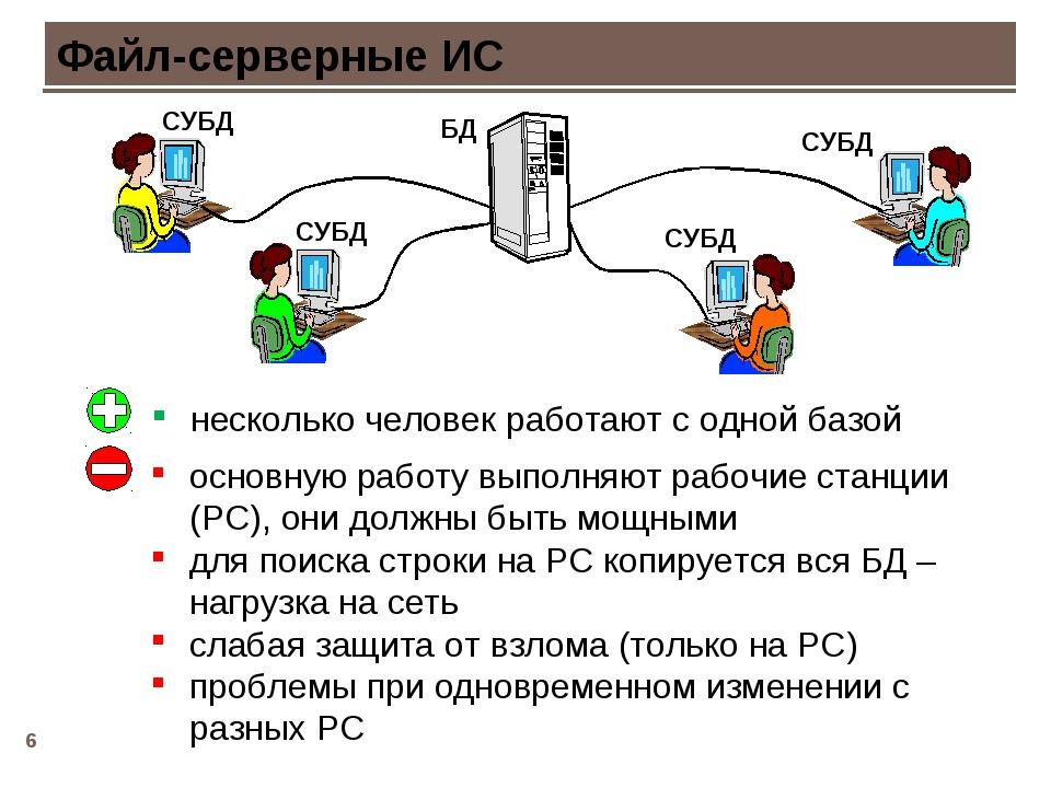 * Файл-серверные ИС несколько человек работают с одной базой основную работу...