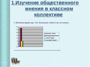 1.Изучение общественного мнения в классном коллективе