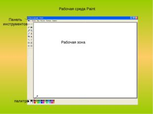 Панель инструментов палитра Рабочая зона Рабочая среда Paint