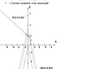 Найти все значения а, при каждом из которых уравнение 1-2х=а-3|x| имеют более