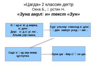 «Цагда» 2 классин дегтр Окна Б., Әрстин Н. «Зуна амрлһн» текст «Зун» Күүкд-кө