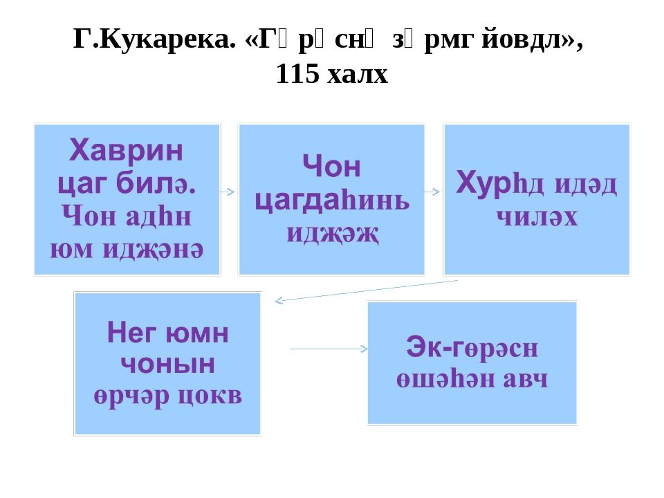Г.Кукарека. «Гөрәснә зөрмг йовдл», 115 халх