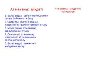 Ата-ананың міндетіАта-ананың міндетінің орындалуы 1. Балаңыздың сынып жетекш