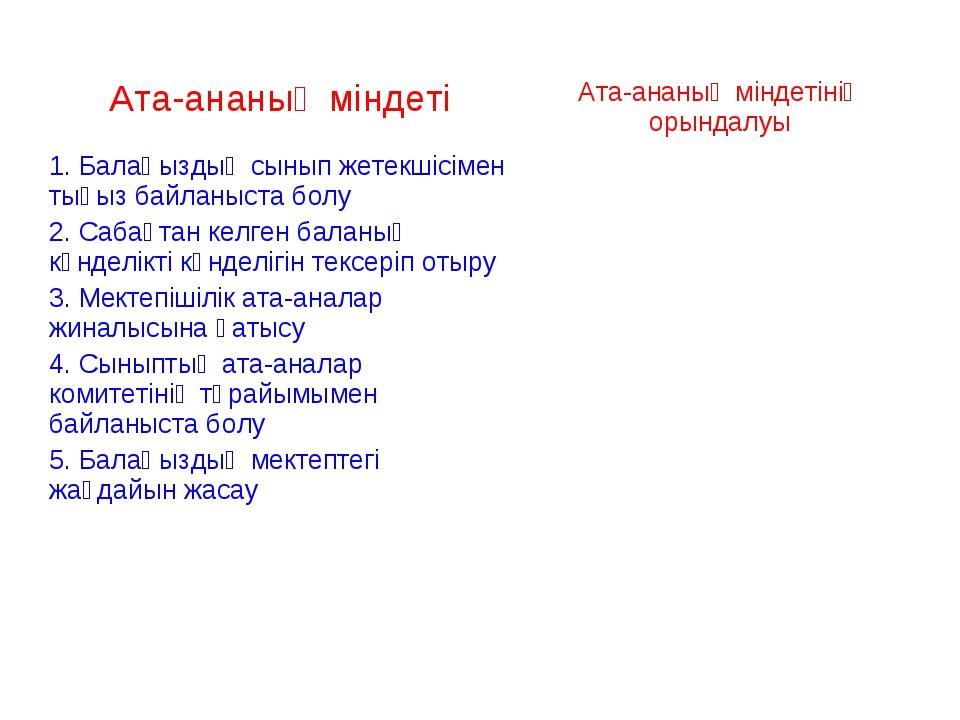 Ата-ананың міндетіАта-ананың міндетінің орындалуы 1. Балаңыздың сынып жетекш...