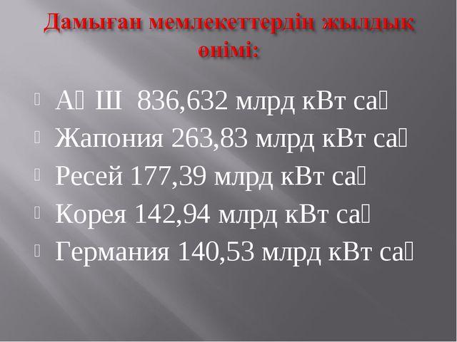 АҚШ 836,632 млрд кВт сағ Жапония 263,83 млрд кВт сағ Ресей 177,39 млрд кВт са...