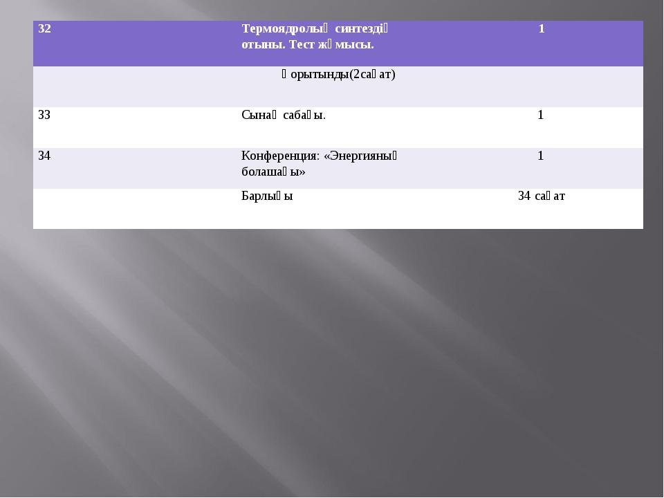 32Термоядролық синтездің отыны. Тест жұмысы.1 Қорытынды(2сағат) 33Сынақ...