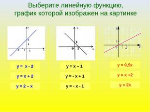 у = х - 2 у = х + 2 у = 2 – х у = х – 1 у = - х + 1 у = - х - 1 у = 0,5х у =