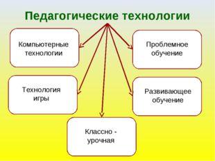 Педагогические технологии Компьютерные технологии Технология игры Проблемное