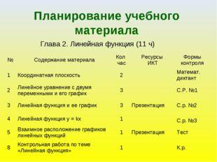 Планирование учебного материала Глава 2. Линейная функция (11 ч)  №Содержан