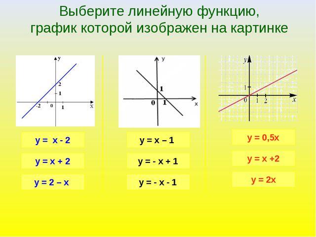 у = х - 2 у = х + 2 у = 2 – х у = х – 1 у = - х + 1 у = - х - 1 у = 0,5х у =...