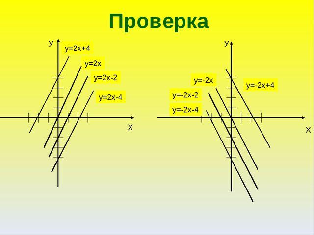 Проверка У Х у=2х+4 у=2х у=2х-2 у=2х-4 У Х у=-2х+4 у=-2х у=-2х-2 у=-2х-4