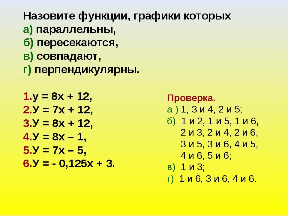 Назовите функции, графики которых а) параллельны, б) пересекаются, в) совпада...