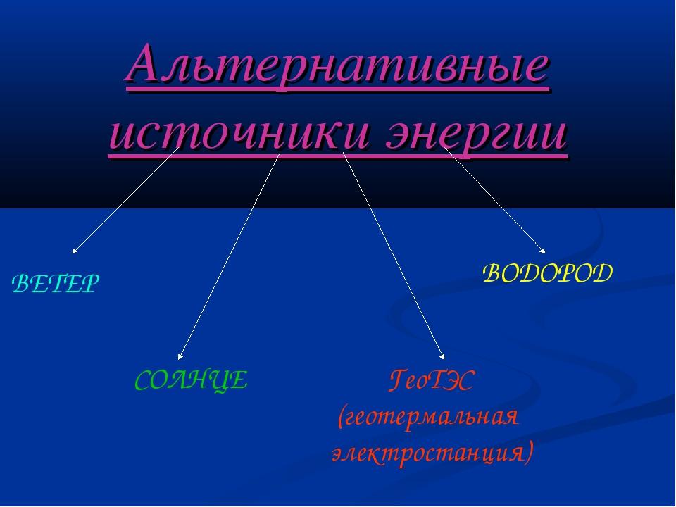 Альтернативные источники энергии ВЕТЕР СОЛНЦЕ ГеоТЭС (геотермальная электрост...